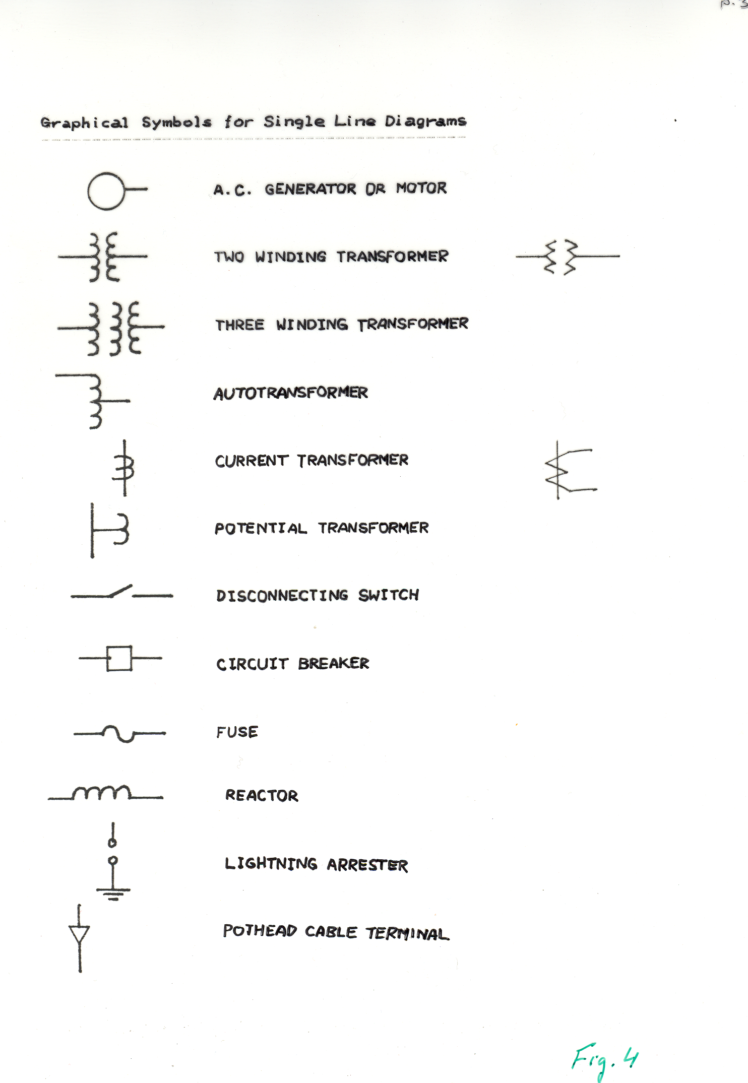Substation One Line Diagram Symbols - Wiring Library •